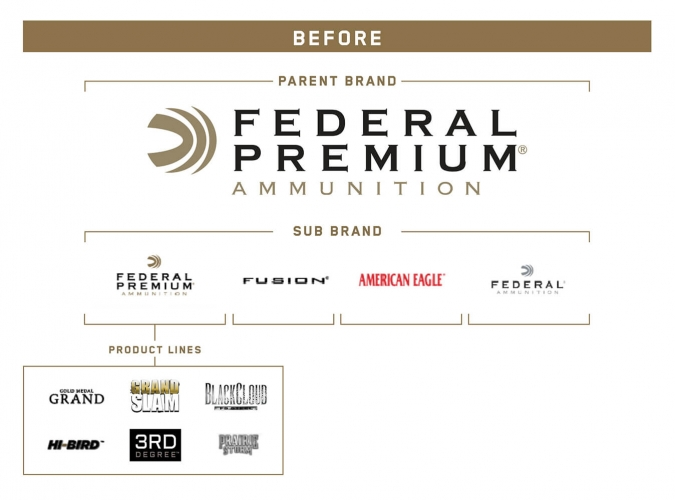 federal patent brand before